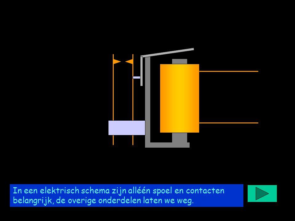 In een elektrisch schema zijn alléén spoel en contacten belangrijk, de overige onderdelen laten we weg.