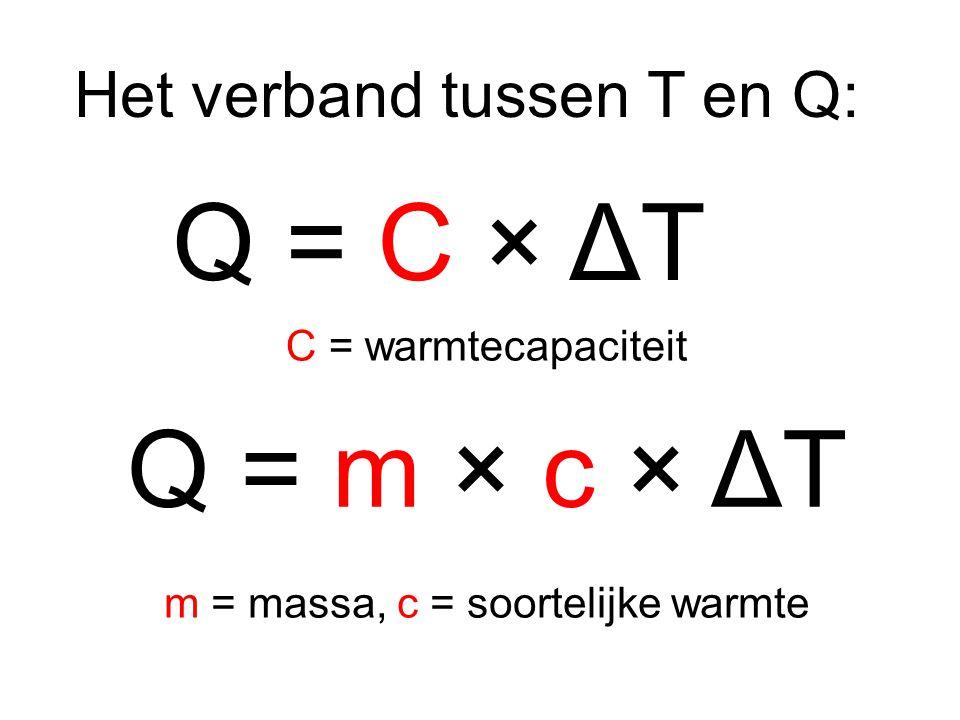 Q = C × ΔT Q = m × c × ΔT Het verband tussen T en Q: