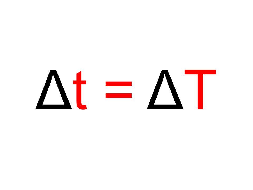 Δt = ΔT