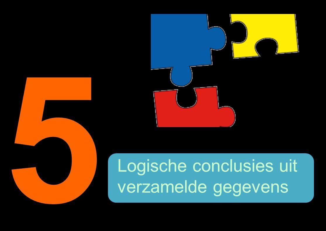5 Logische conclusies uit verzamelde gegevens 14