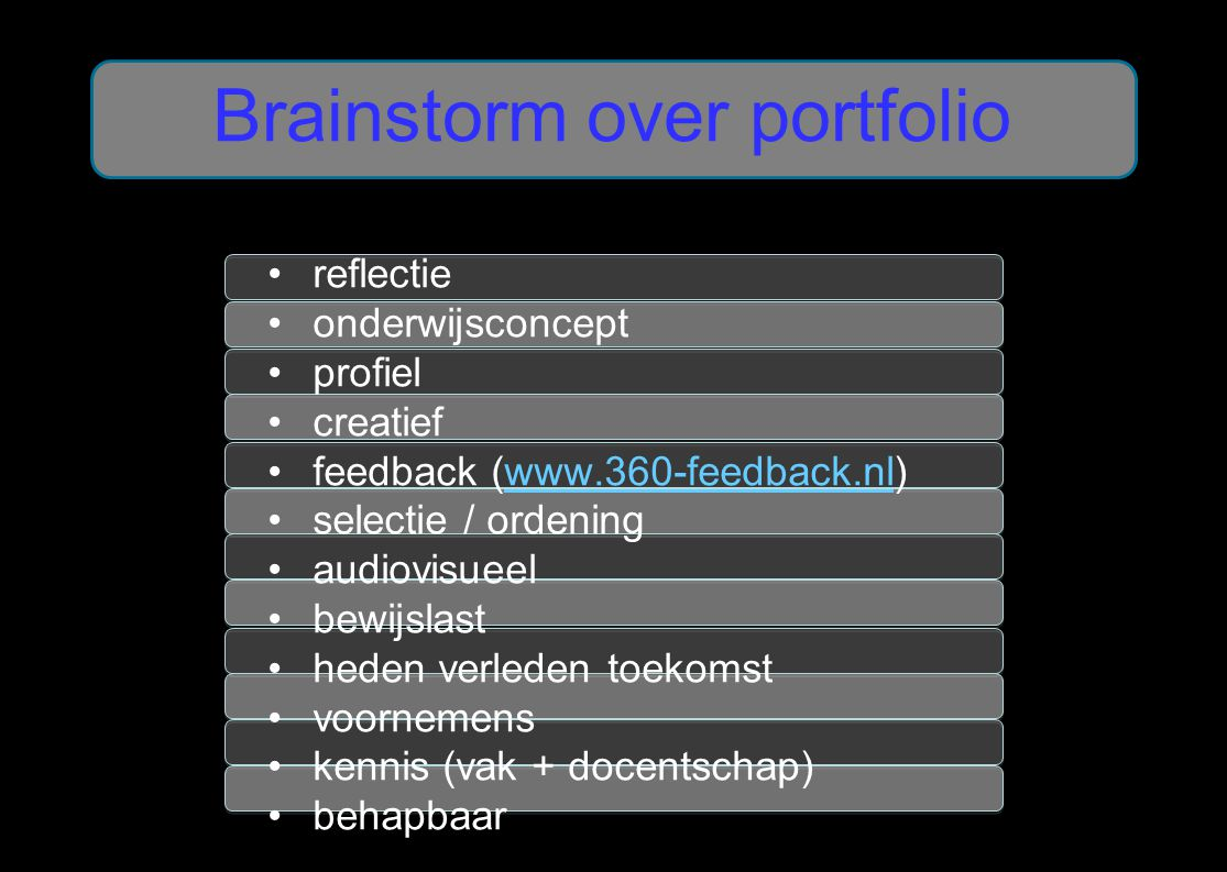 Brainstorm over portfolio