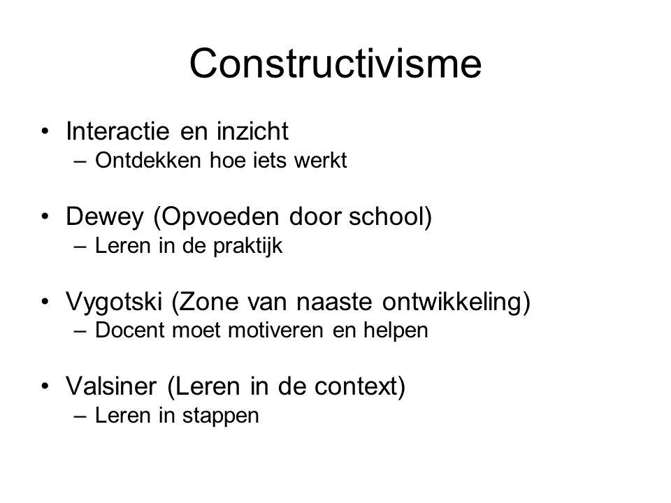 Constructivisme Interactie en inzicht Dewey (Opvoeden door school)