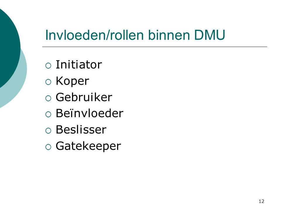 Invloeden/rollen binnen DMU