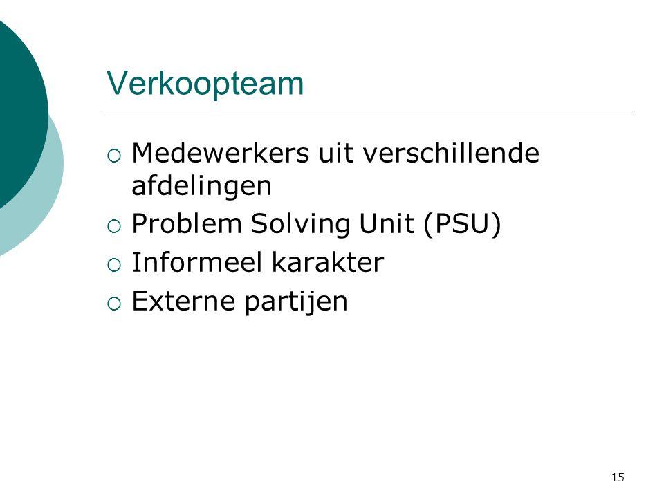 Verkoopteam Medewerkers uit verschillende afdelingen