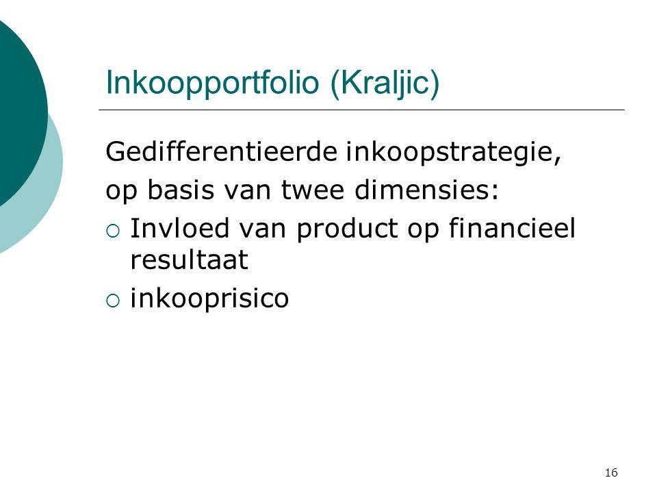 Inkoopportfolio (Kraljic)