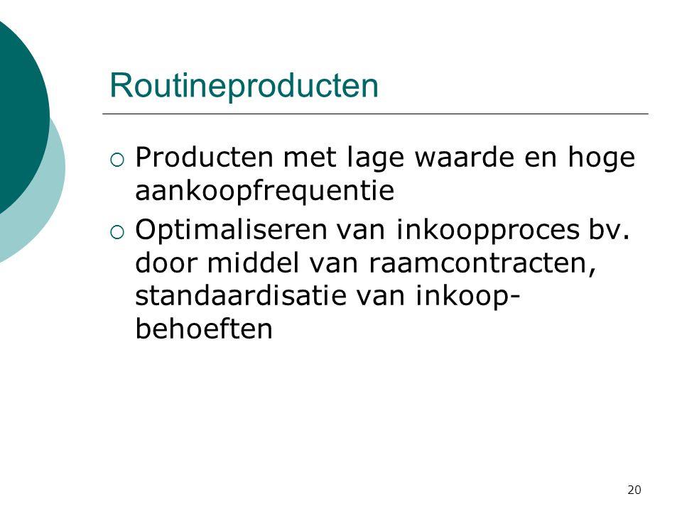 Routineproducten Producten met lage waarde en hoge aankoopfrequentie