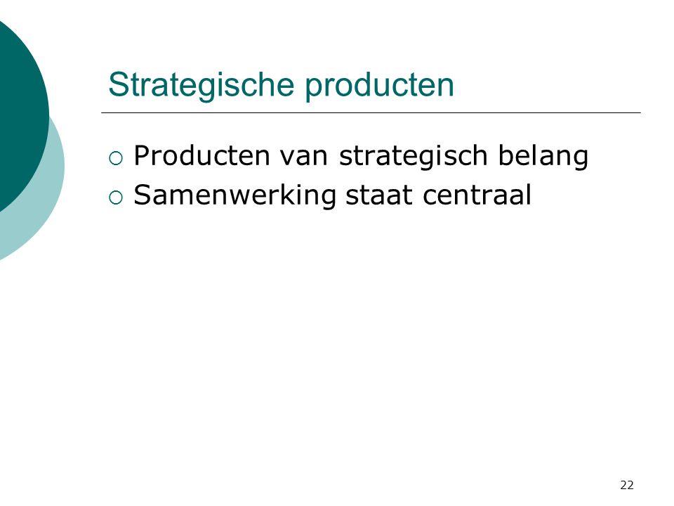 Strategische producten