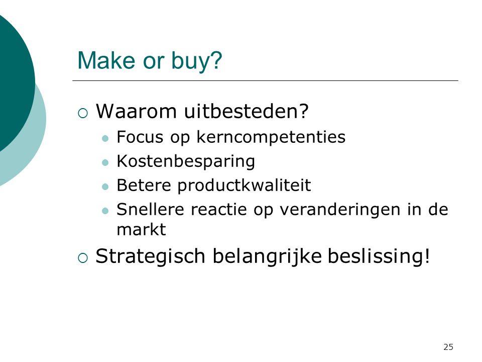 Make or buy Waarom uitbesteden Strategisch belangrijke beslissing!