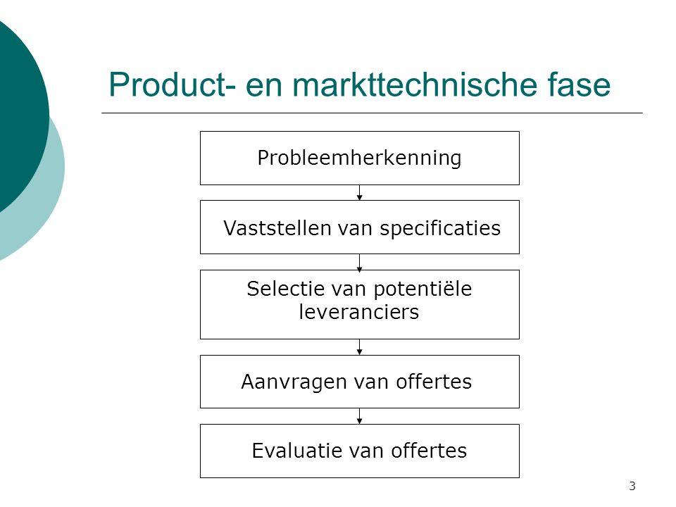 Product- en markttechnische fase