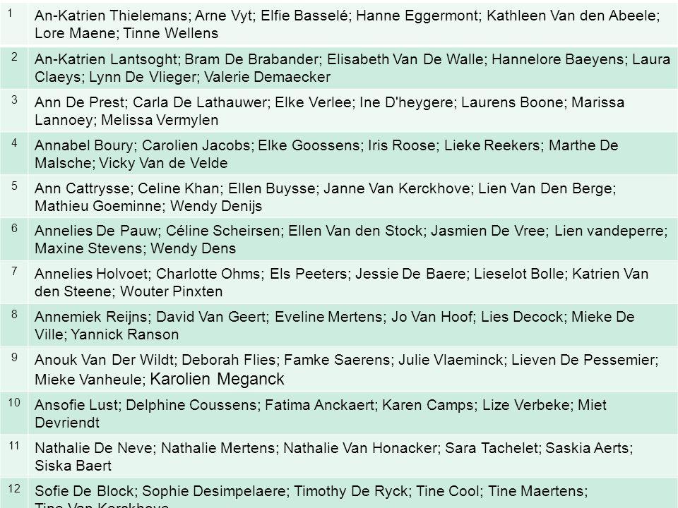 1 An-Katrien Thielemans; Arne Vyt; Elfie Basselé; Hanne Eggermont; Kathleen Van den Abeele; Lore Maene; Tinne Wellens.