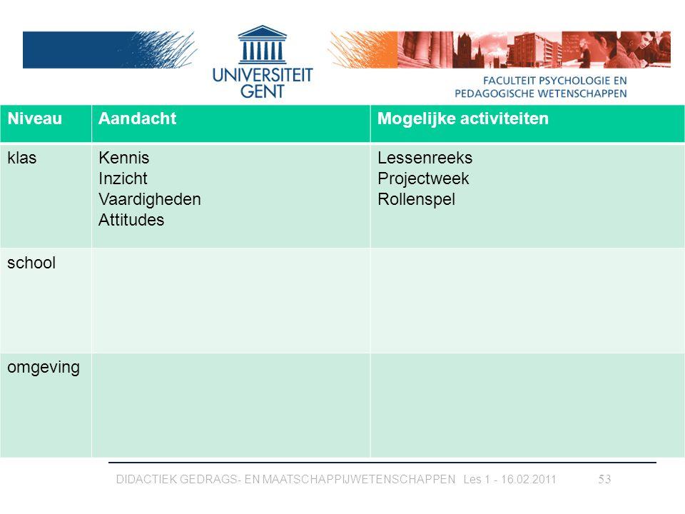 Mogelijke activiteiten klas Kennis Inzicht Vaardigheden Attitudes