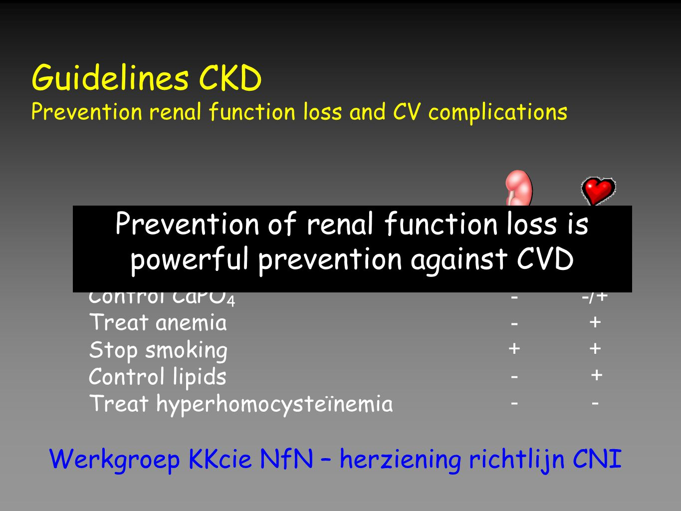 Guidelines CKD Prevention renal function loss and CV complications. Prevention of renal function loss is powerful prevention against CVD.