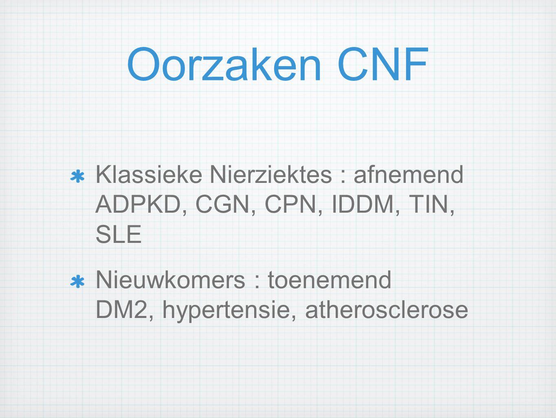 Oorzaken CNF Klassieke Nierziektes : afnemend ADPKD, CGN, CPN, IDDM, TIN, SLE.