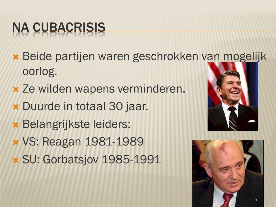 Na Cubacrisis Beide partijen waren geschrokken van mogelijk oorlog.
