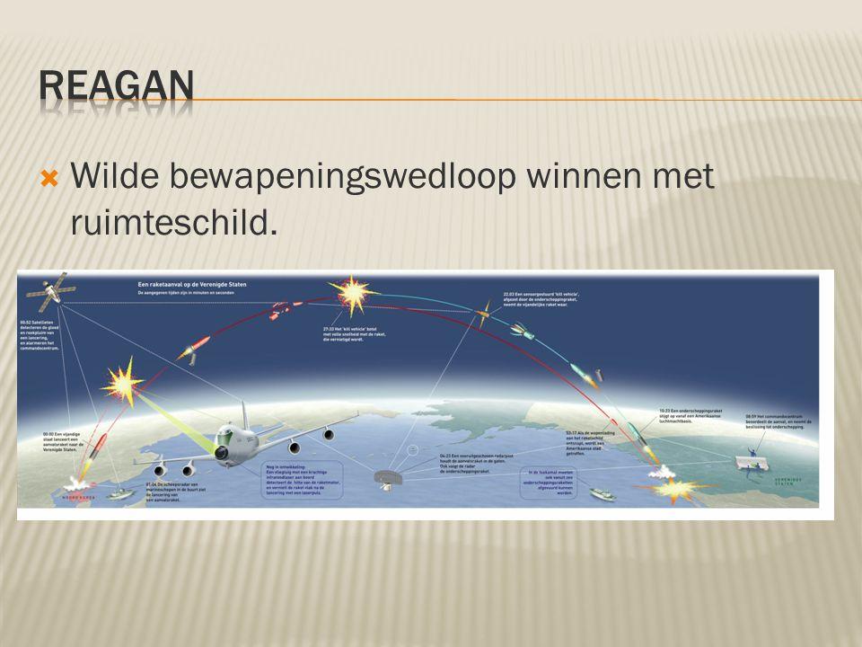 Reagan Wilde bewapeningswedloop winnen met ruimteschild.