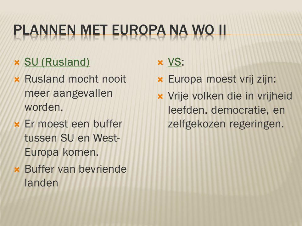 Plannen met Europa na WO II