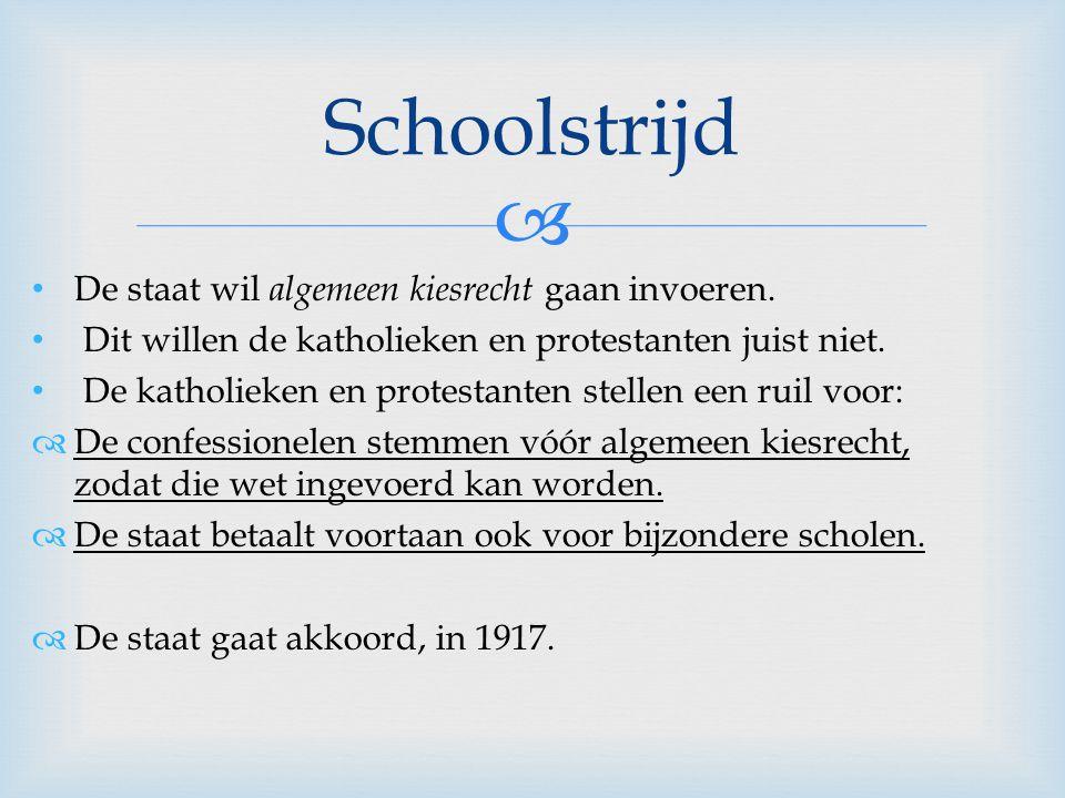 Schoolstrijd De staat wil algemeen kiesrecht gaan invoeren.
