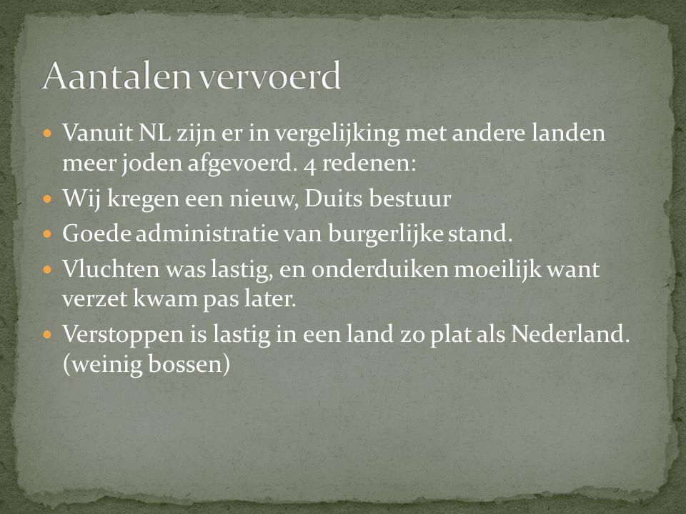 Aantalen vervoerd Vanuit NL zijn er in vergelijking met andere landen meer joden afgevoerd. 4 redenen: