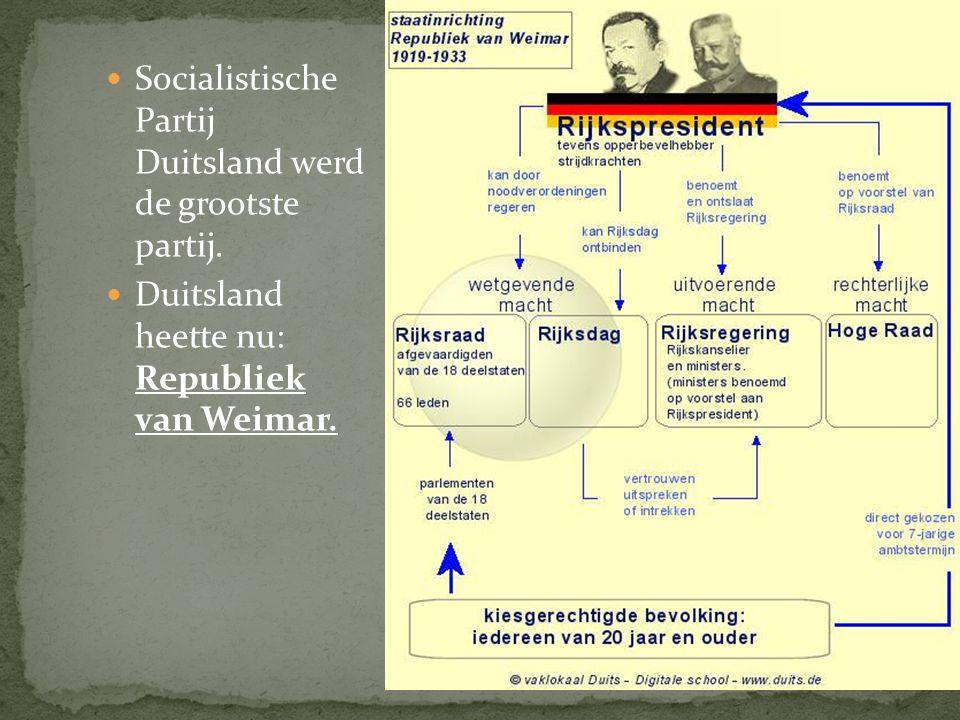 Socialistische Partij Duitsland werd de grootste partij.