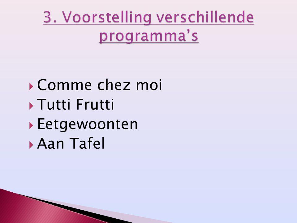 3. Voorstelling verschillende programma's