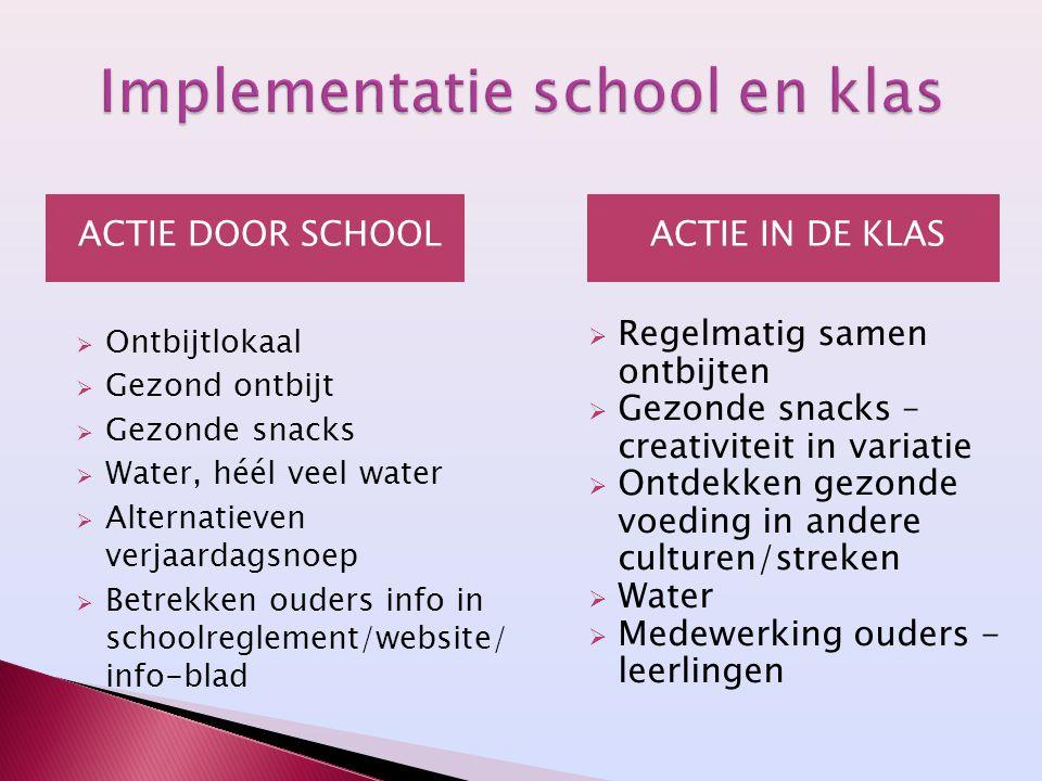 Implementatie school en klas