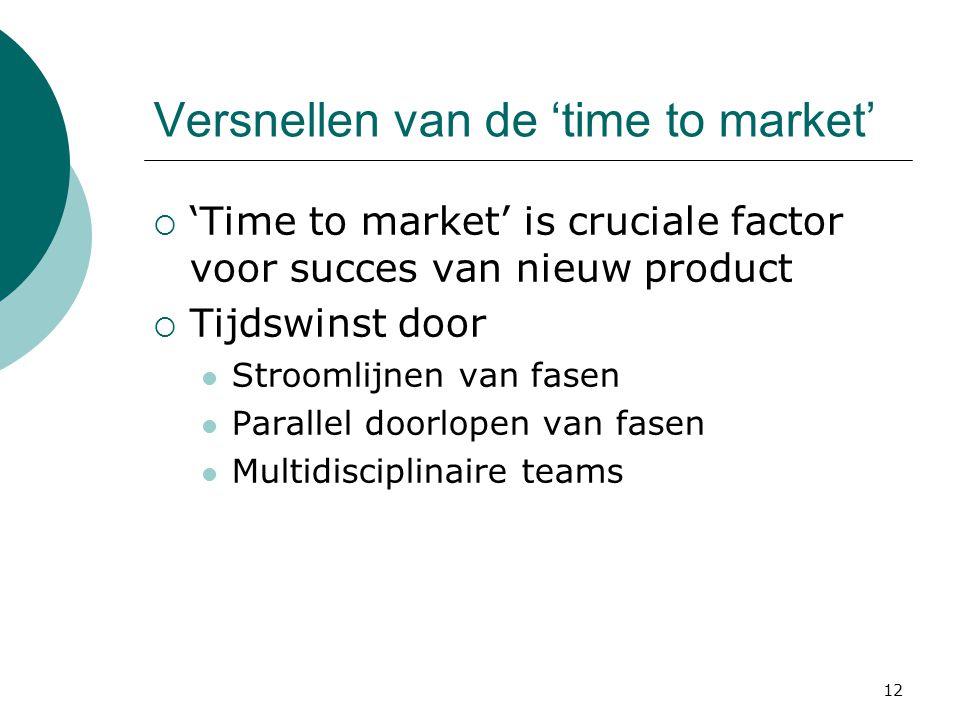 Versnellen van de 'time to market'