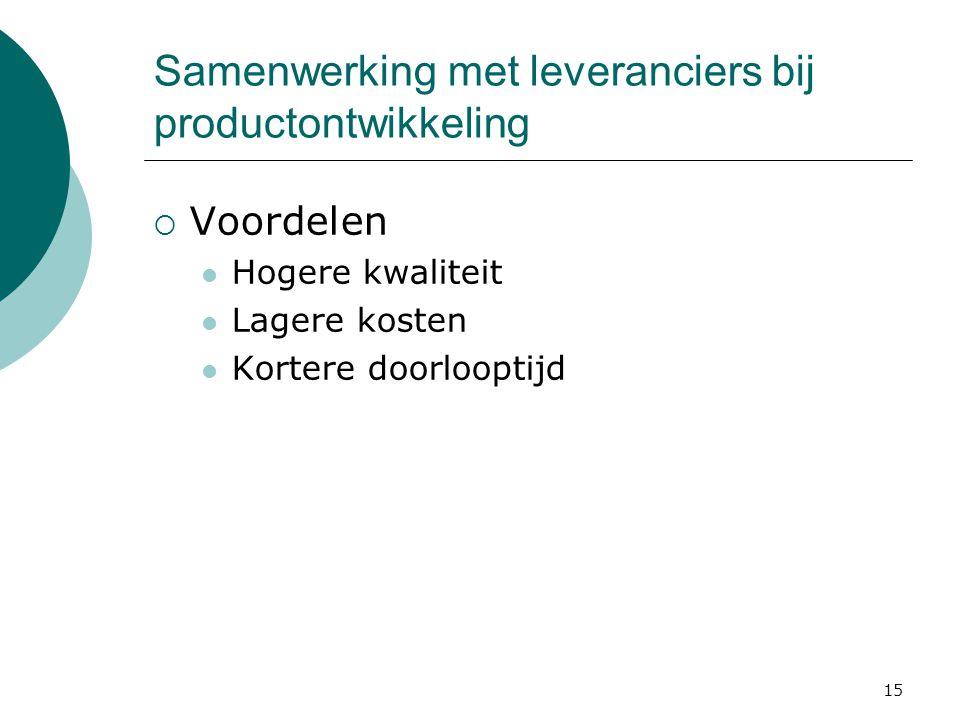 Samenwerking met leveranciers bij productontwikkeling