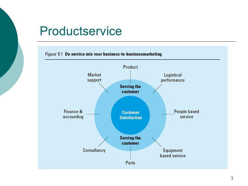 Productservice Product kan ook bij service staan, productveiligheid