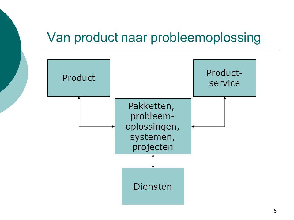 Van product naar probleemoplossing