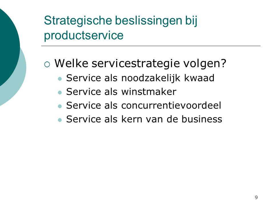 Strategische beslissingen bij productservice