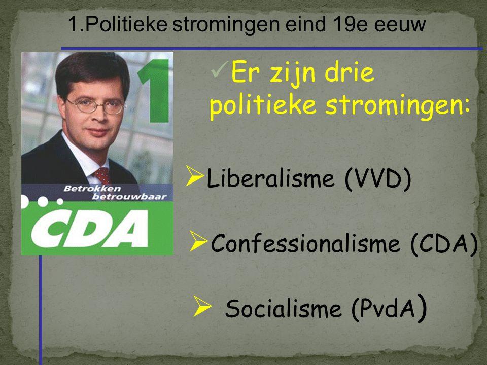 Confessionalisme (CDA)