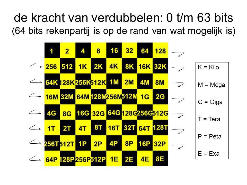 de kracht van verdubbelen: 0 t/m 63 bits (64 bits rekenpartij is op de rand van wat mogelijk is)