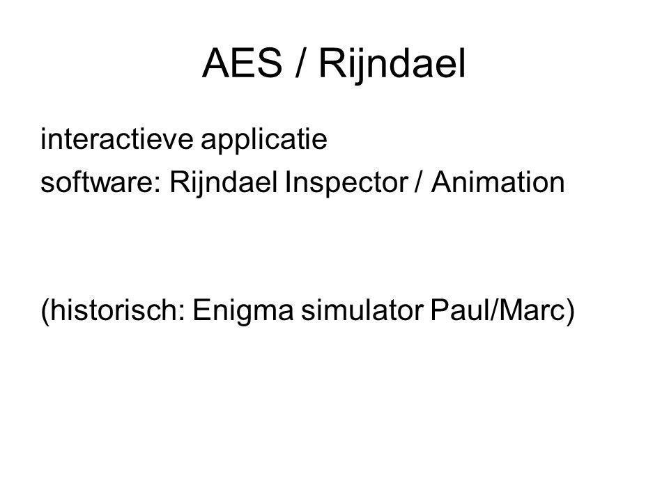 AES / Rijndael interactieve applicatie