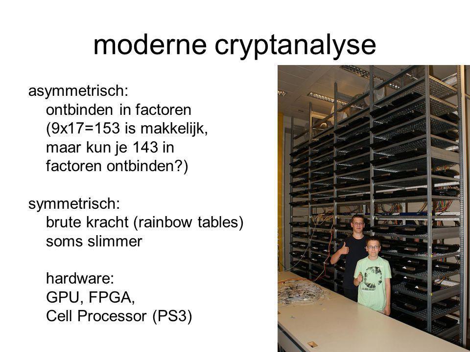 moderne cryptanalyse asymmetrisch: ontbinden in factoren