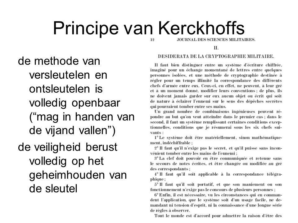 Principe van Kerckhoffs