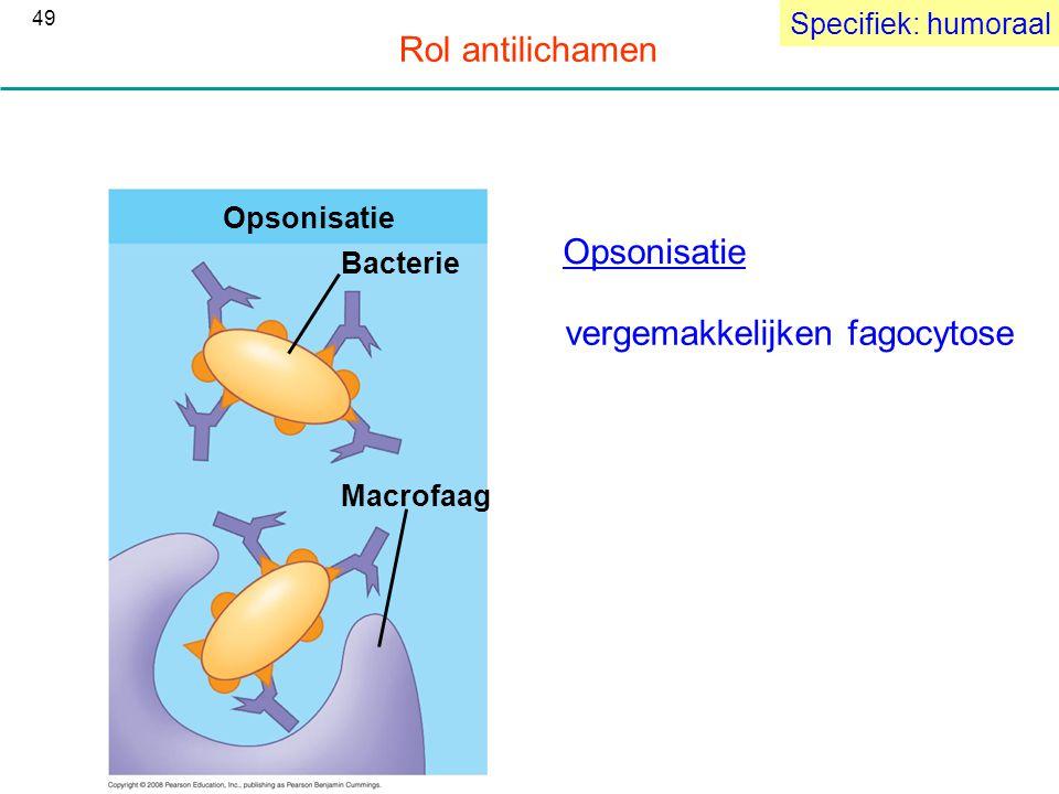 vergemakkelijken fagocytose