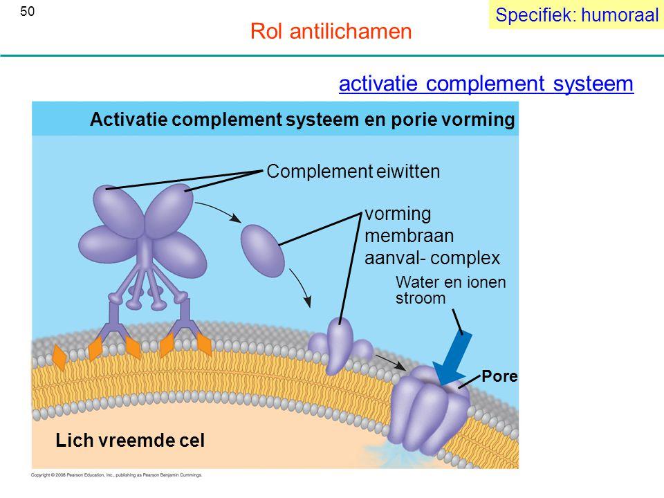activatie complement systeem