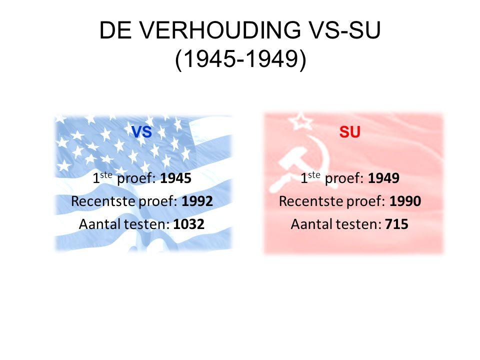 DE VERHOUDING VS-SU (1945-1949)