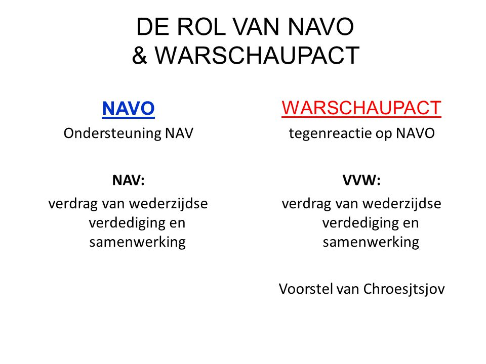 DE ROL VAN NAVO & WARSCHAUPACT