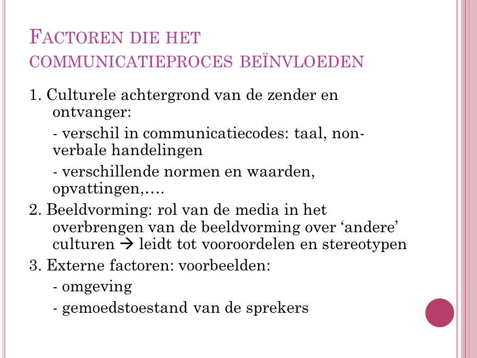 Factoren die het communicatieproces beïnvloeden