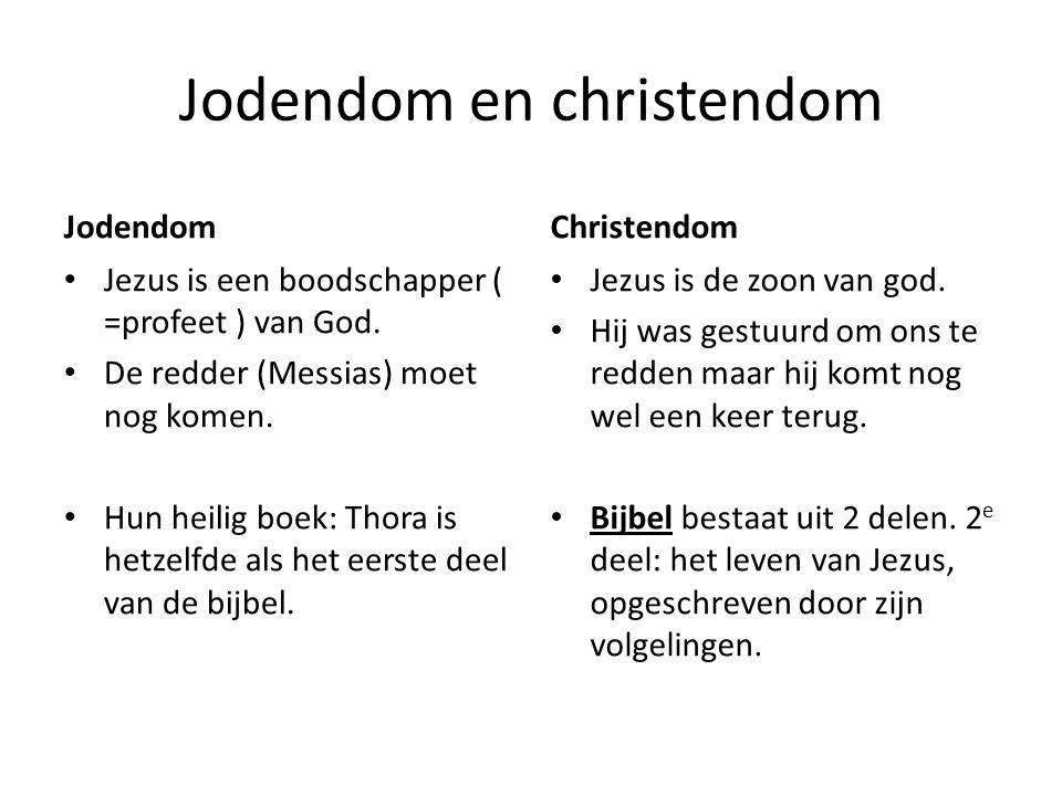 Jodendom en christendom