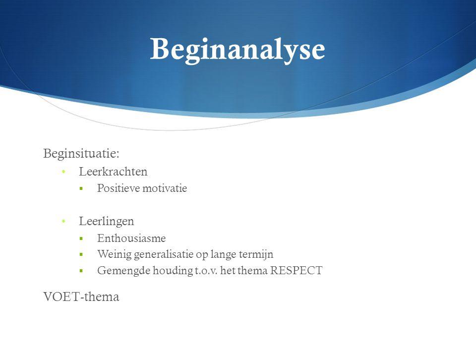 Beginanalyse Beginsituatie: VOET-thema Leerkrachten Leerlingen