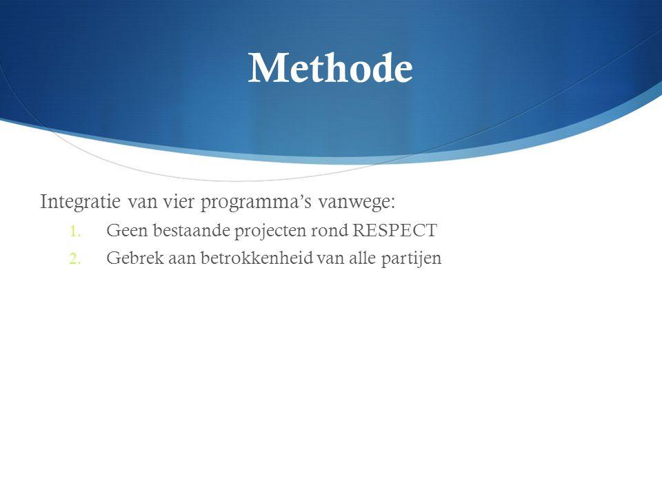 Methode Integratie van vier programma's vanwege: