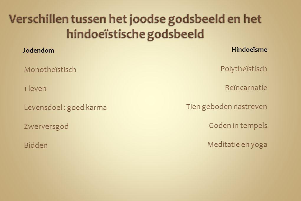 Verschillen tussen het joodse godsbeeld en het hindoeïstische godsbeeld