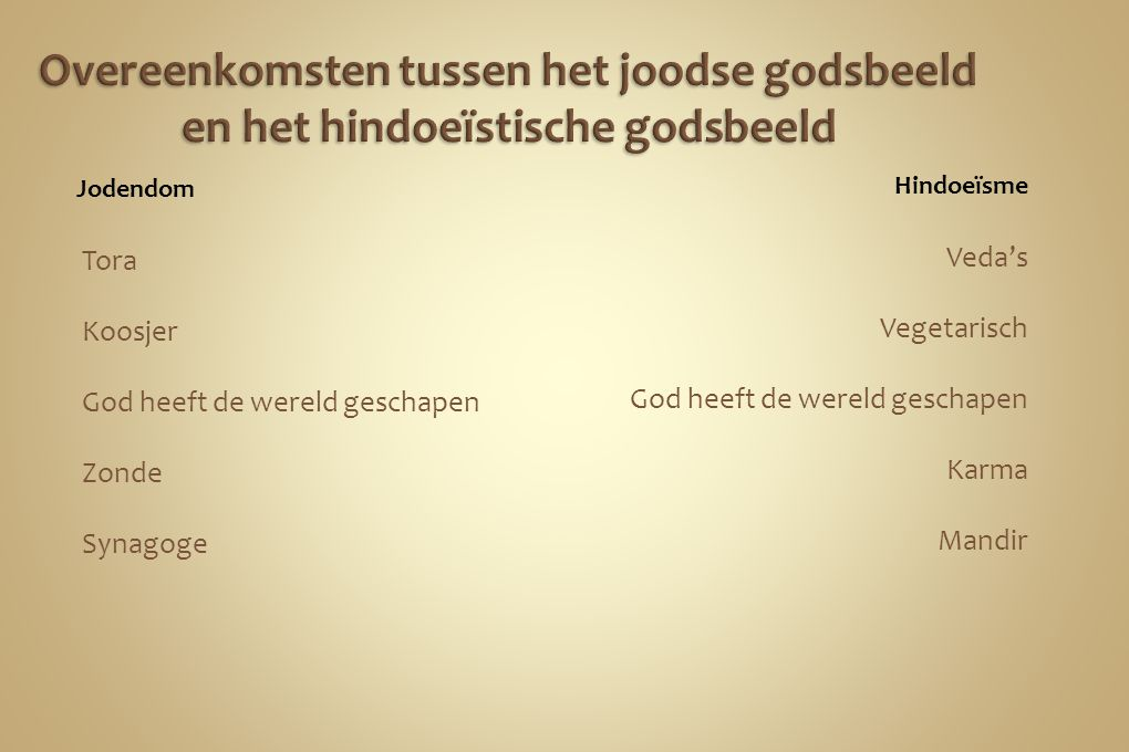 Overeenkomsten tussen het joodse godsbeeld en het hindoeïstische godsbeeld