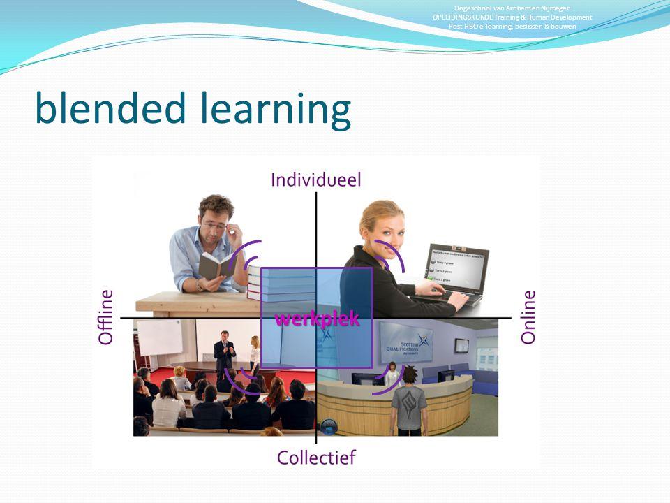 blended learning werkplek