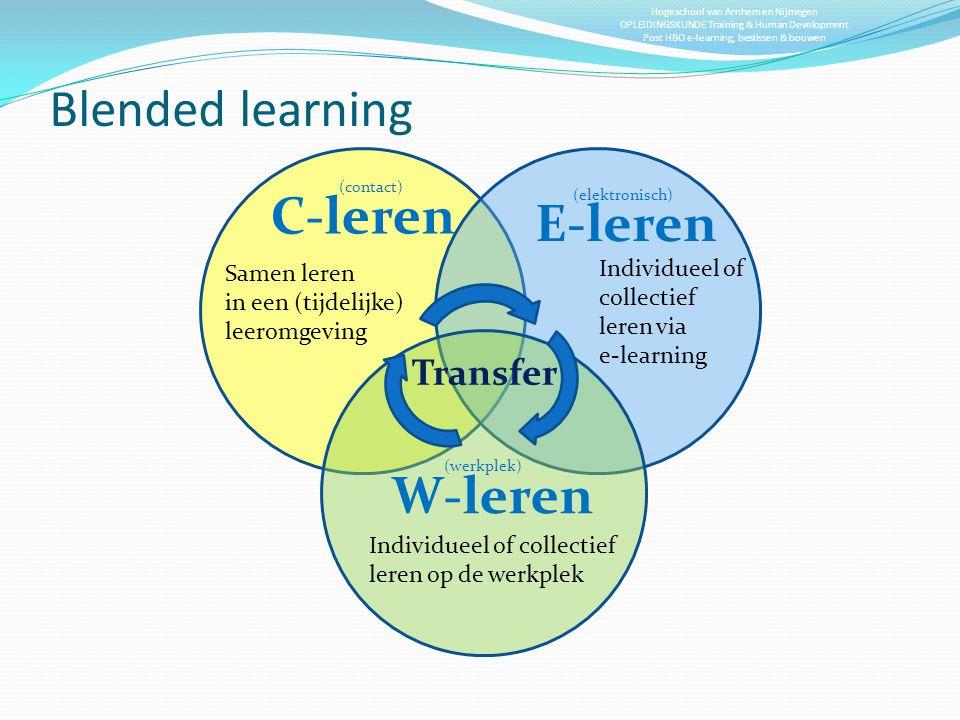 Blended learning C-leren E-leren W-leren Transfer