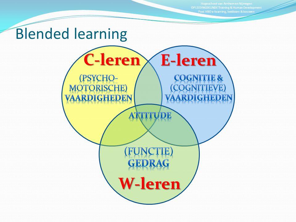 Blended learning C-leren E-leren W-leren (functie) gedrag