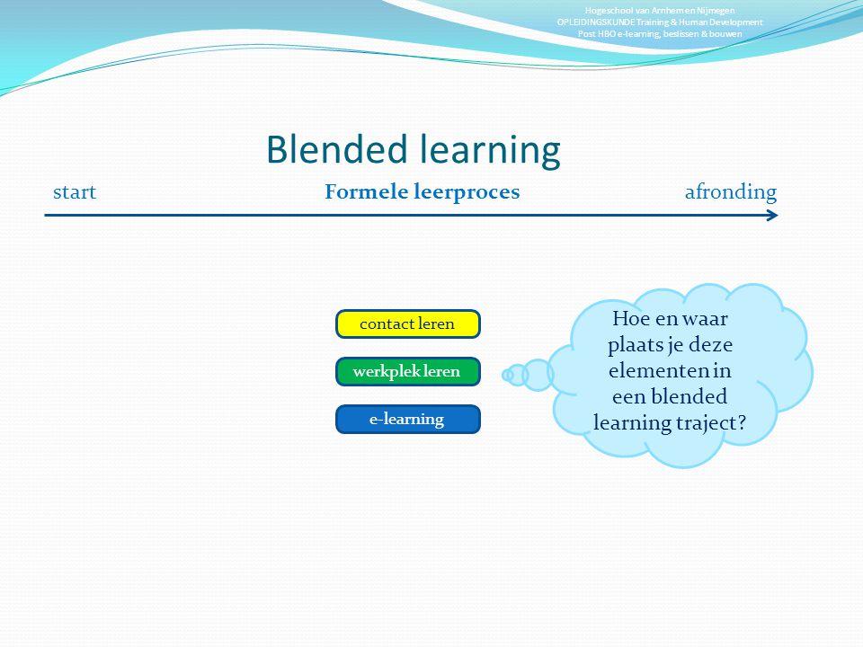 Hoe en waar plaats je deze elementen in een blended learning traject
