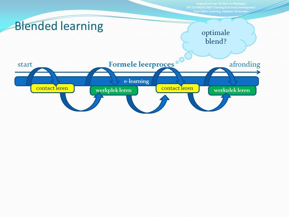 Blended learning optimale blend start Formele leerproces afronding
